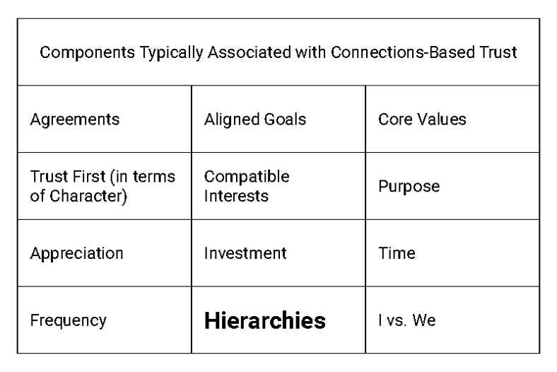 Hierarchies_edited